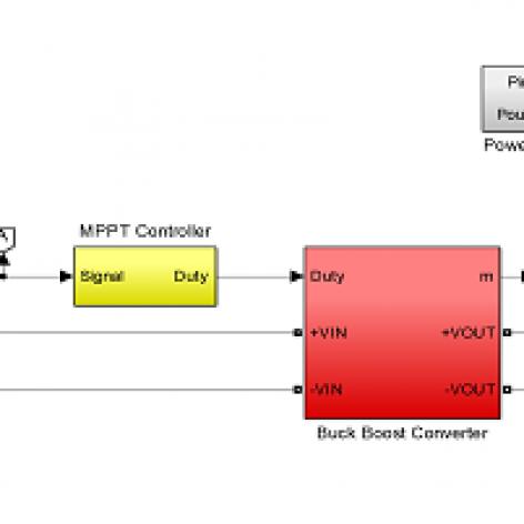 شبیه سازی سلول فتوولتائیک در نرم افزار متلب